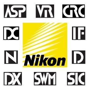 Oznaczenia obiektywów Nikkor