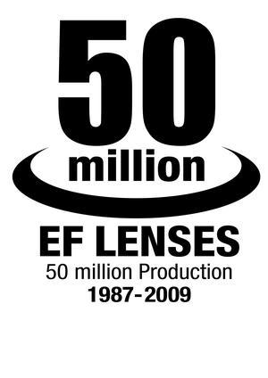 Canon wyprodukował 50-milionowy obiektyw EF