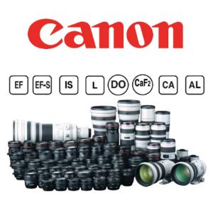 Oznaczenia obiektywów Canon