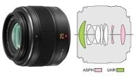 Leica DG SUMMILUX 25 mm f/1.4 ASPH. dla Mikro Cztery Trzecie