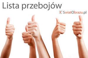 Canon EOS-1D Mark IV - Lista przebojów SwiatObrazu.pl