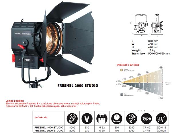 Swiatobrazu System W StudioFomei Light pl Fresnel Ygmby6If7v