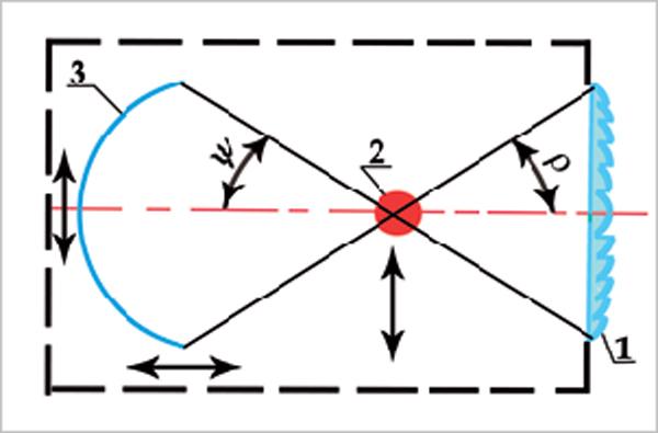 zwierciadło plama stosować optyczny element moc rozbieżny wynosić skupić jako on studio siebie przy rozwarcie lub oświetleniowy zmiana być światło kąt soczewka projektor wiązka świetlny