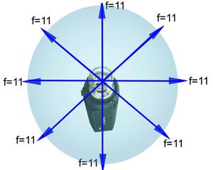 Elementy formujące wiązkę świetlną
