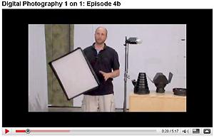 Telewizja dla fotografa